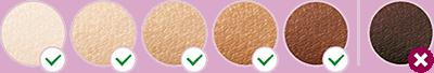 Vhodné odstíny pokožky pro IPL epilaci